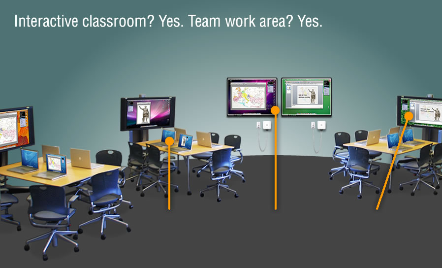 Interactive classroom? Yes. Team work area? Yes.